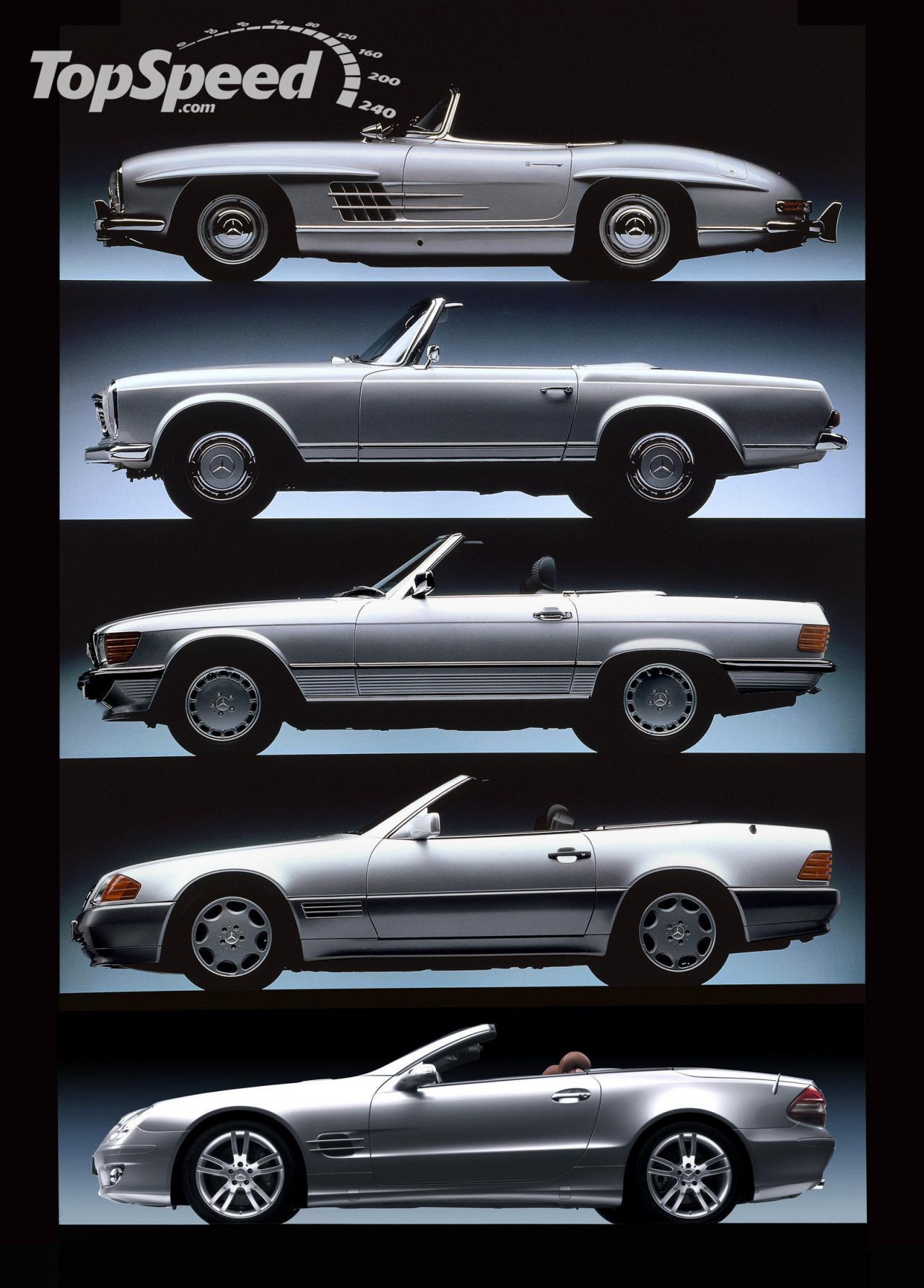 MercedesBenz SLClass