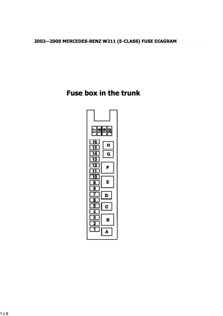 w211 fuse diagram 2002 2009.pdf (1.64 MB) W Trunk Fuse Box on w123 fuse box, w126 fuse box, w124 fuse box,
